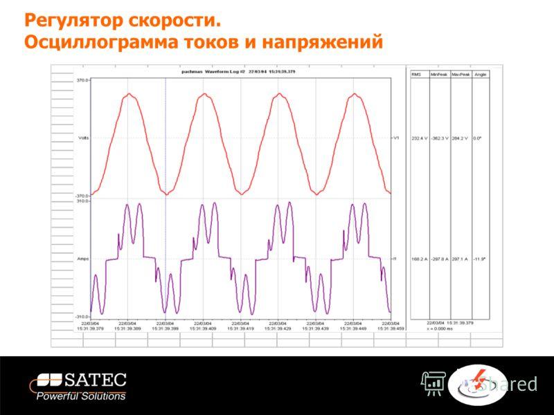 Регулятор скорости. Осциллограмма токов и напряжений