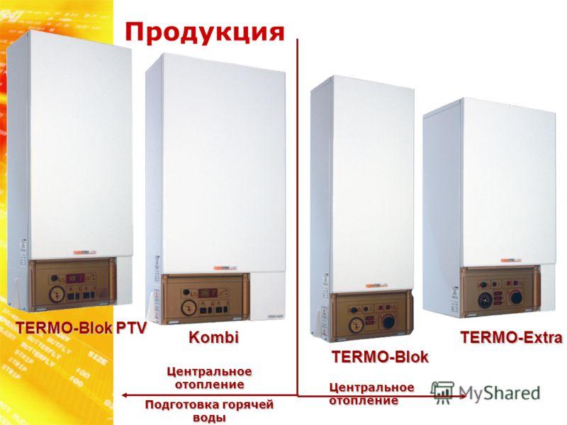 Продукция TERMO-Extra TERMO-Blok Kombi TERMO-Blok PTV Центральное отопление Подготовка горячей воды