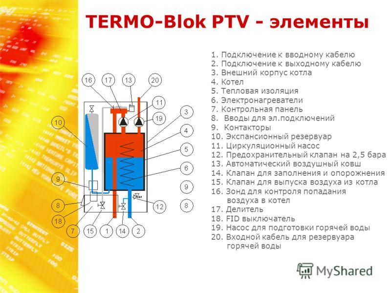 TERMO-Blok PTV - элементы 1. Подключение к вводному кабелю 2. Подключение к выходному кабелю 3. Внешний корпус котла 4. Koтел 5. Tепловая изоляция 6. Электронагреватели 7. Kонтрольная панель 8. Вводы для эл.подключений 9. Контакторы 10. Экспансионный