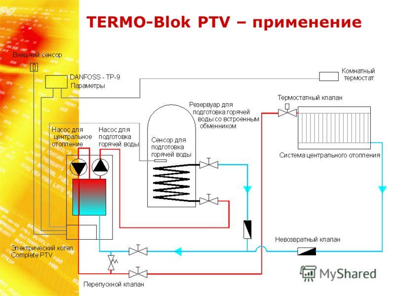 TERMO-Blok PTV – применение