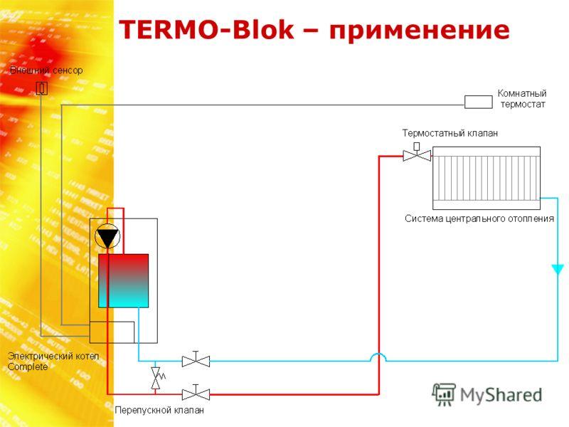 TERMO-Blok – применение