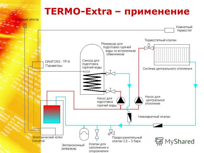 TERMO-Extra – применение