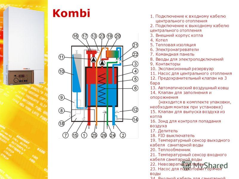 Kombi 1. Подключение к входному кабелю центрального отопления 2. Подключение к выходному кабелю центрального отопления 3. Внешний корпус котла 4. Котел 5. Тепловая изоляция 6. Электронагреватели 7. Командная панель 8. Вводы для электроподключений 9.