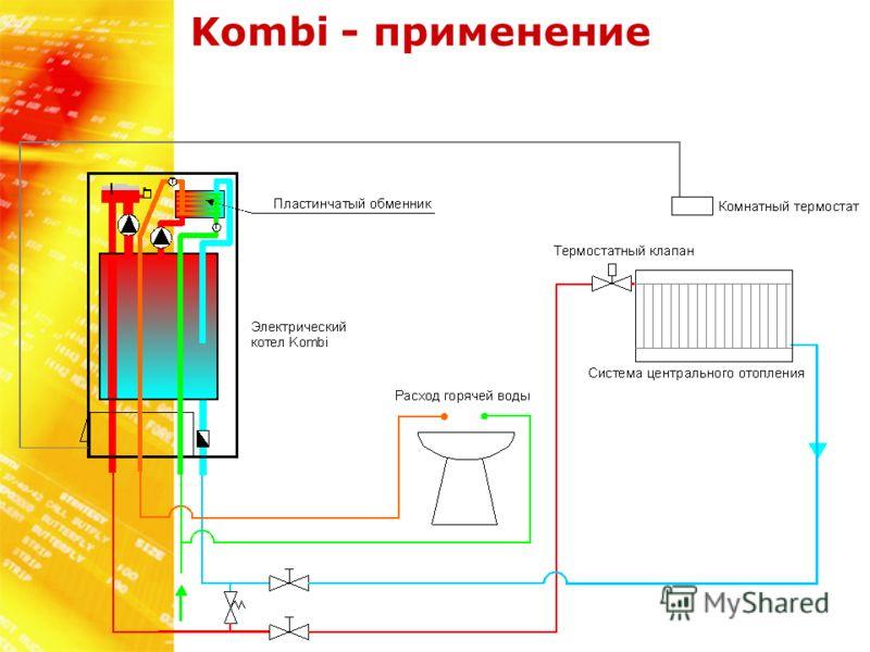 Kombi - применение