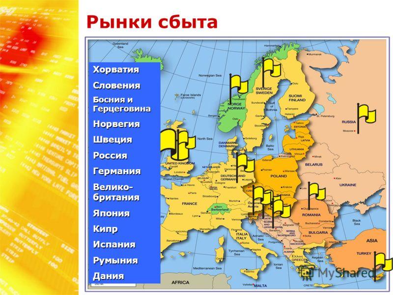 Рынки сбыта ХорватияСловения Босния и Герцеговина НорвегияШвецияРоссияГермания Велико- британия ЯпонияКипрИспанияРумынияДания