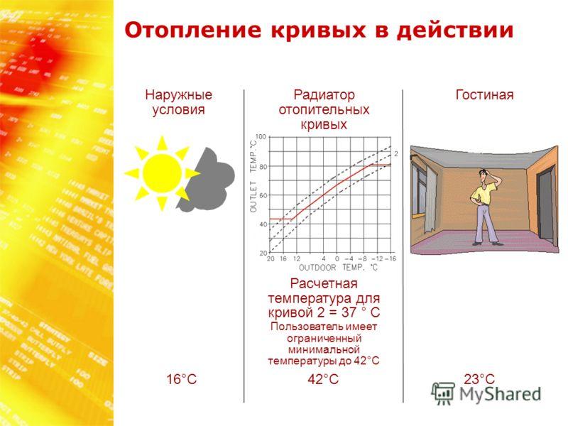 Наружные условия Радиатор отопительных кривых Гостиная 23°C23°C 16°C Расчетная температура для кривой 2 = 37 ° C 42°C Пользователь имеет ограниченный минимальной температуры до 42°C Отопление кривых в действии