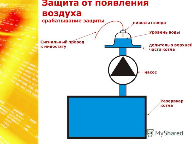 Защита от появления воздуха срабатывание защиты нивостат зонда Уровень воды делитель в верхней части котла насос Резервуар котла Сигнальный провод к нивостату