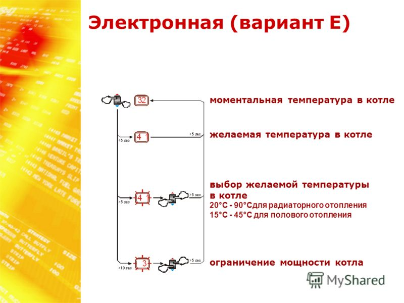 моментальная температура в котле желаемая температура в котле выбор желаемой температуры в котле 20°C - 90°Cдля радиаторного отопления 15°C - 45°C для полового отопления ограничение мощности котла