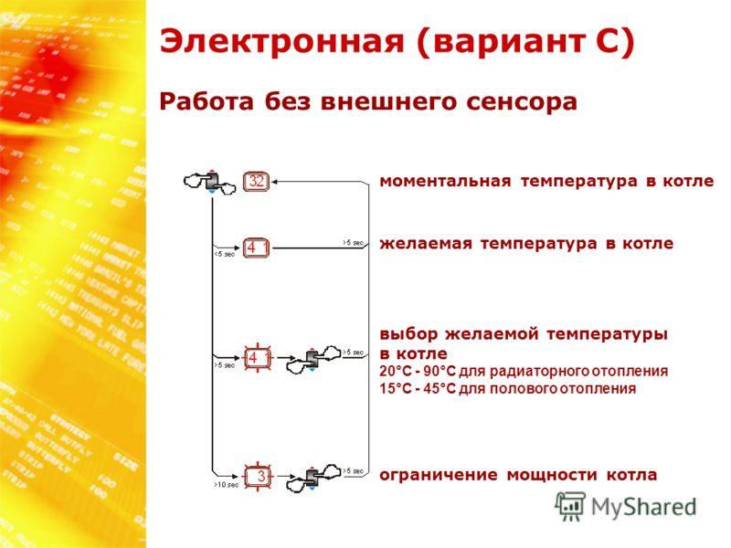 Электронная (вариант C) Работа без внешнего сенсора моментальная температура в котле желаемая температура в котле выбор желаемой температуры в котле 20°C - 90°C для радиаторного отопления 15°C - 45°C для полового отопления ограничение мощности котла