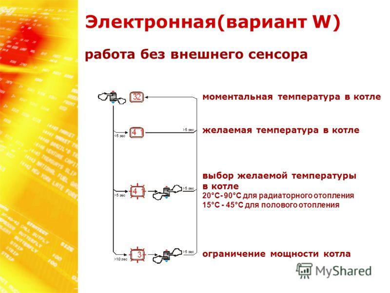 Электронная(вариант W) работа без внешнего сенсора моментальная температура в котле желаемая температура в котле выбор желаемой температуры в котле 20°C- 90°C для радиаторного отопления 15°C - 45°C для полового отопления ограничение мощности котла