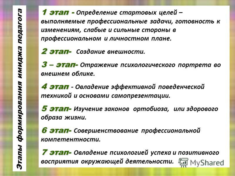 1 этап - 1 этап - Определение стартовых целей – выполняемые профессиональные задачи, готовность к изменениям, слабые и сильные стороны в профессиональном и личностном плане. 2 этап- 2 этап- Создание внешности. 3 – этап- 3 – этап- Отражение психологич