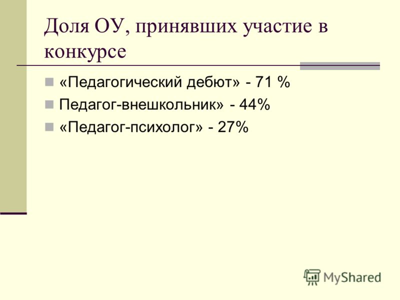 Доля ОУ, принявших участие в конкурсе «Педагогический дебют» - 71 % Педагог-внешкольник» - 44% «Педагог-психолог» - 27%