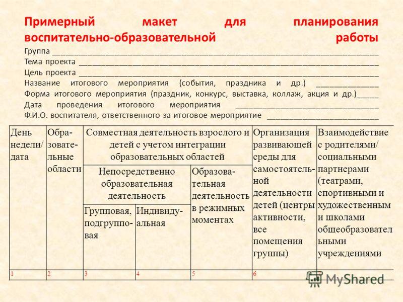 Календарный план воспитательно-образовательной работы в старшей группе