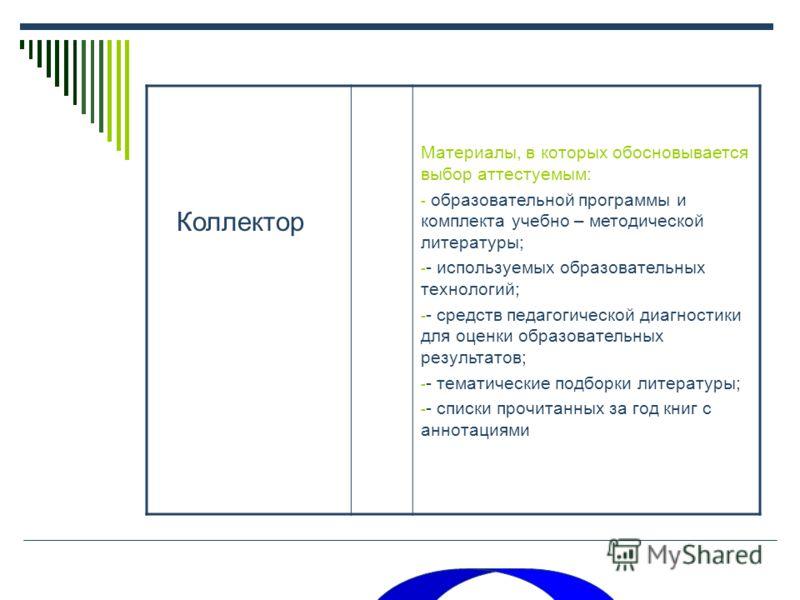 Коллектор Материалы, в которых обосновывается выбор аттестуемым: - образовательной программы и комплекта учебно – методической литературы; - - используемых образовательных технологий; - - средств педагогической диагностики для оценки образовательных