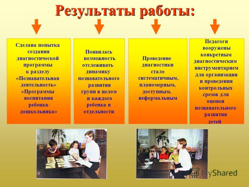 Результаты работы: Сделана попытка создания диагностической программы к разделу «Познавательная деятельность» «Программы воспитания ребенка- дошкольника» Появилась возможность отслеживать динамику познавательного развития групп в целом и каждого ребе
