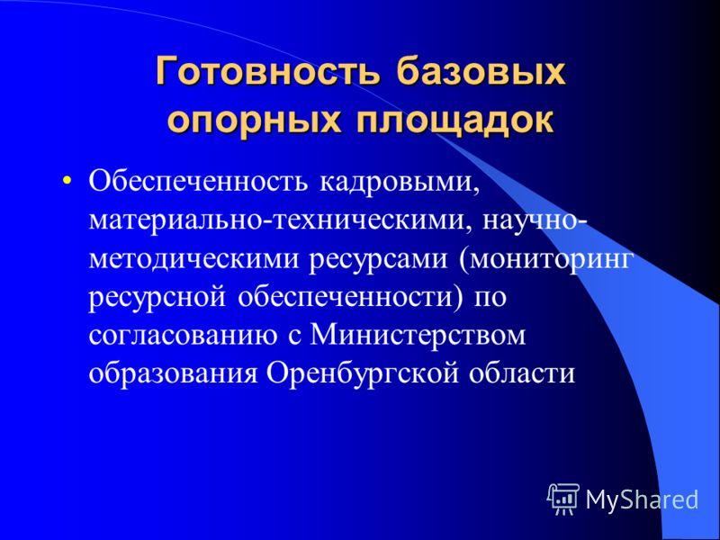 Готовность базовых опорных площадок Обеспеченность кадровыми, материально-техническими, научно- методическими ресурсами (мониторинг ресурсной обеспеченности) по согласованию с Министерством образования Оренбургской области