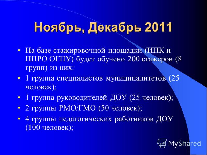 Ноябрь, Декабрь 2011 На базе стажировочной площадки (ИПК и ППРО ОГПУ) будет обучено 200 стажеров (8 групп) из них: 1 группа специалистов муниципалитетов (25 человек); 1 группа руководителей ДОУ (25 человек); 2 группы РМО/ГМО (50 человек); 4 группы пе