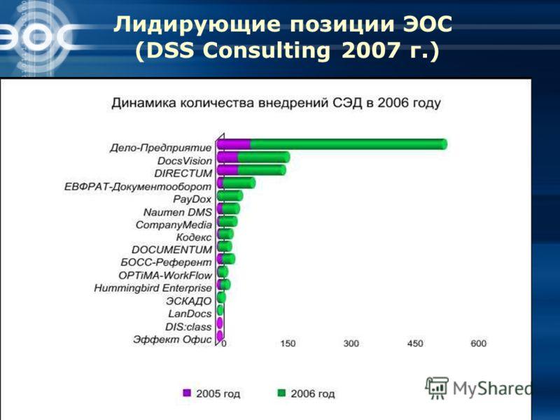Лидирующие позиции ЭОС (DSS Consulting 2007 г.)