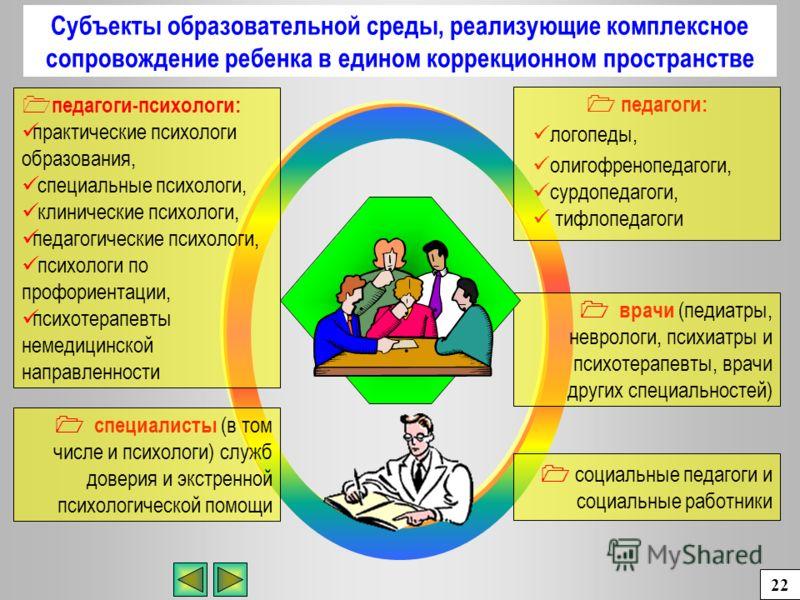 Субъекты образовательной среды, реализующие комплексное сопровождение ребенка в едином коррекционном пространстве педагоги-психологи: практические психологи образования, специальные психологи, клинические психологи, педагогические психологи, психолог