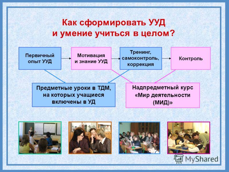 С-34 Как сформировать УУД и умение учиться в целом? Первичный опыт УУД Надпредметный курс «Мир деятельности (МИД)» Предметные уроки в ТДМ, на которых учащиеся включены в УД Тренинг, самоконтроль, коррекция Контроль Мотивация и знание УУД