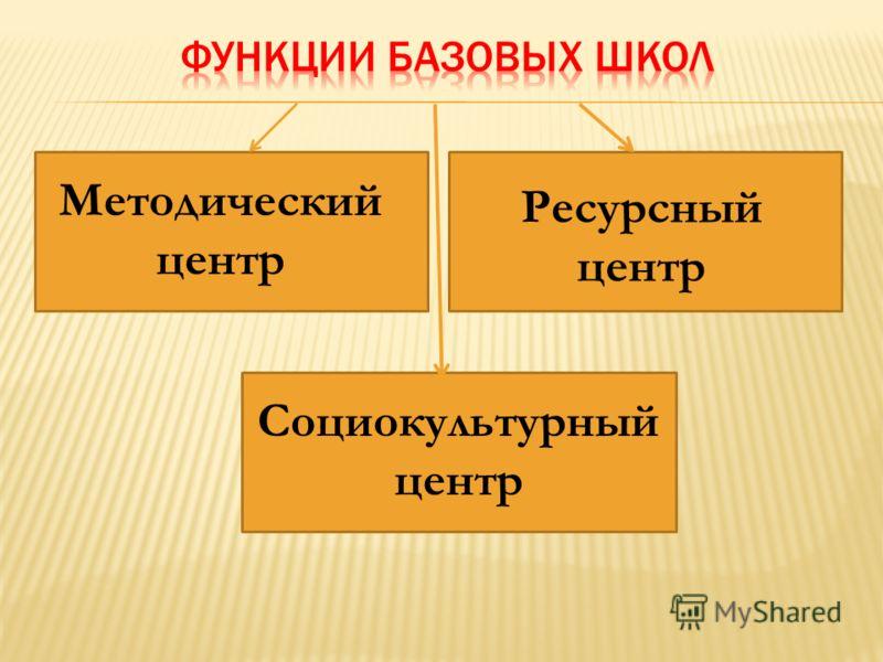 Методический центр Ресурсный центр Социокультурный центр