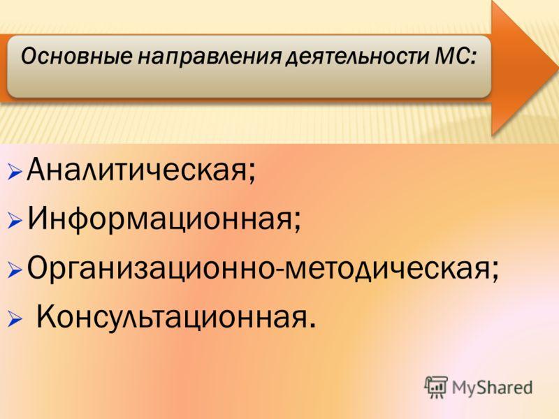 Основные направления деятельности МС: Аналитическая; Информационная; Организационно-методическая; Консультационная.