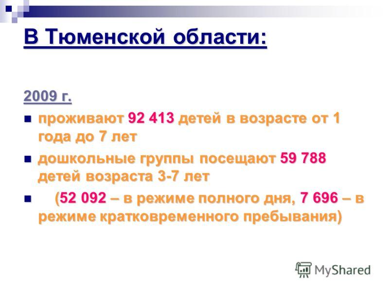 В Тюменской области: 2009 г. проживают 92 413 детей в возрасте от 1 года до 7 лет проживают 92 413 детей в возрасте от 1 года до 7 лет дошкольные группы посещают 59 788 детей возраста 3-7 лет дошкольные группы посещают 59 788 детей возраста 3-7 лет (
