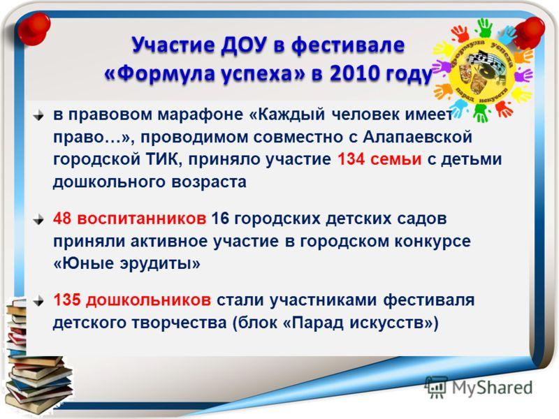 Участие ДОУ в фестивале «Формула успеха» в 2010 году в правовом марафоне «Каждый человек имеет право…», проводимом совместно с Алапаевской городской ТИК, приняло участие 134 семьи с детьми дошкольного возраста 48 воспитанников 16 городских детских са
