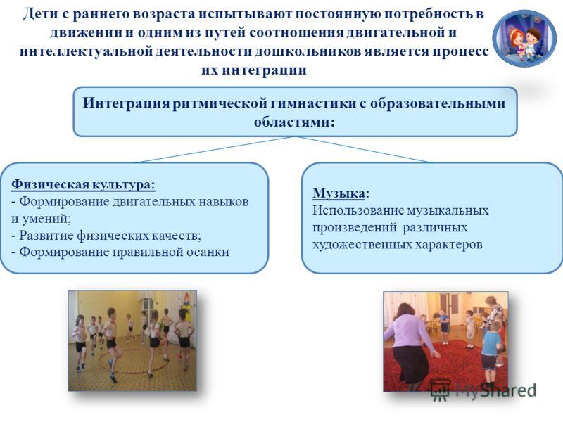 Интеграция ритмической гимнастики с образовательными областями: Физическая культура: - Формирование двигательных навыков и умений; - Развитие физических качеств; - Формирование правильной осанки Музыка: Использование музыкальных произведений различны