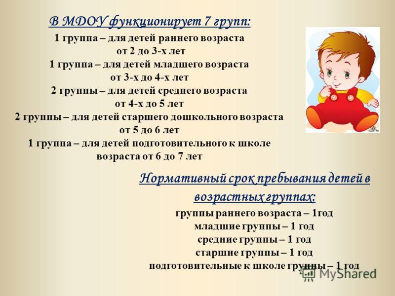 В МДОУ функционирует 7 групп: 1 группа – для детей раннего возраста от 2 до 3-х лет 1 группа – для детей младшего возраста от 3-х до 4-х лет 2 группы – для детей среднего возраста от 4-х до 5 лет 2 группы – для детей старшего дошкольного возраста от