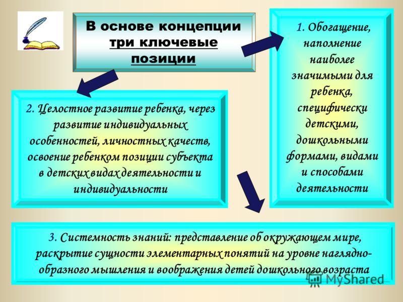 В основе концепции три ключевые позиции 2. Целостное развитие ребенка, через развитие индивидуальных особенностей, личностных качеств, освоение ребенком позиции субъекта в детских видах деятельности и индивидуальности 3. Системность знаний: представл