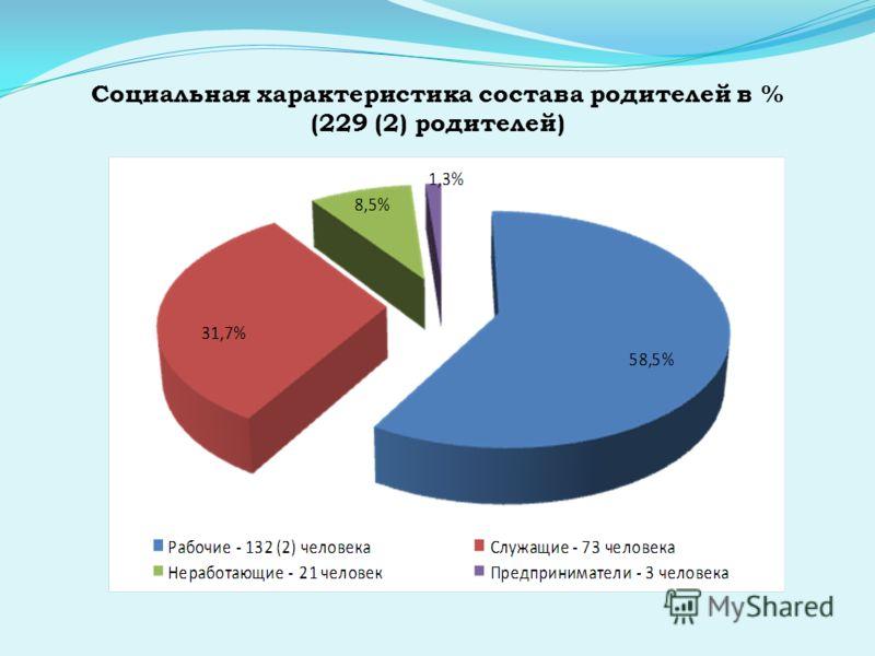 Социальная характеристика состава родителей в % (229 (2) родителей)