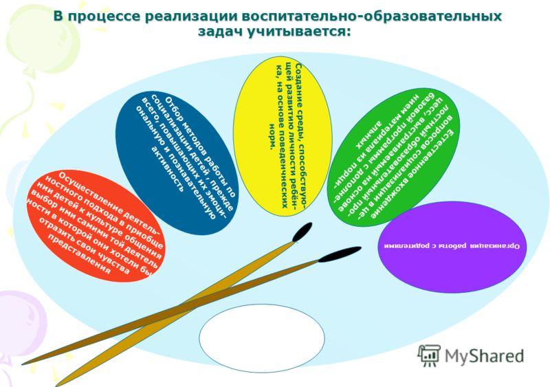 В процессе реализации воспитательно-образовательных задач учитывается: В процессе реализации воспитательно-образовательных задач учитывается: Создание среды, способствую- щей развитию личности ребён- ка, на основе поведенчнеских норм. Отбор методов р
