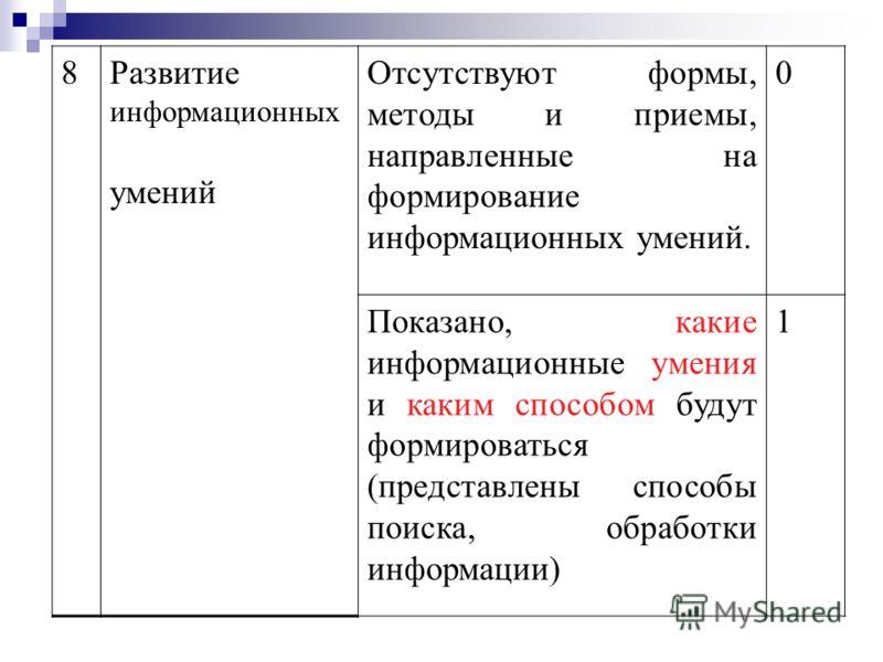 8Развитие информационных умений Отсутствуют формы, методы и приемы, направленные на формирование информационных умений. 0 Показано, какие информационные умения и каким способом будут формироваться (представлены способы поиска, обработки информации) 1
