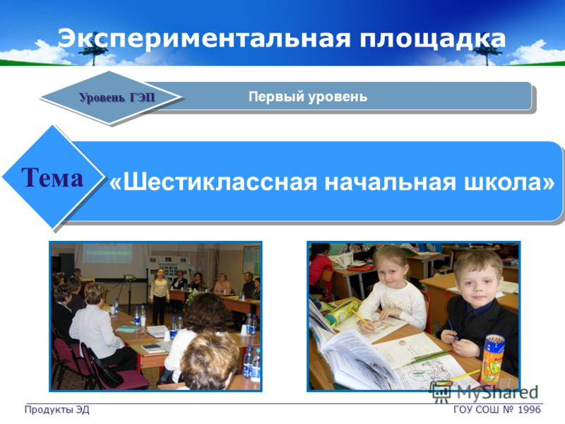 Продукты ЭД ГОУ СОШ 1996 Экспериментальная площадка Тема «Шестиклассная начальная школа» Уровень ГЭП Первый уровень