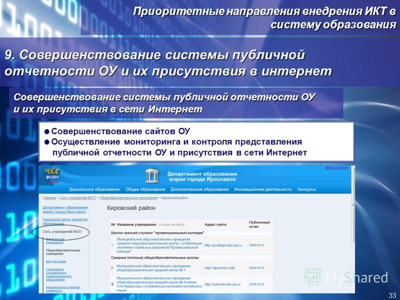 Приоритетные направления внедрения ИКТ в систему образования 9. Совершенствование системы публичной отчетности ОУ и их присутствия в интернет Совершенствование системы публичной отчетности ОУ и их присутствия в сети Интернет 33 Совершенствование сайт
