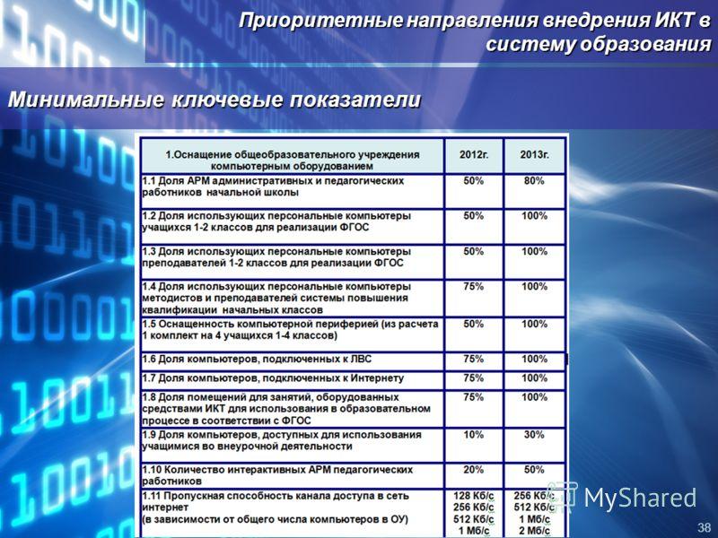 Приоритетные направления внедрения ИКТ в систему образования Минимальные ключевые показатели 38
