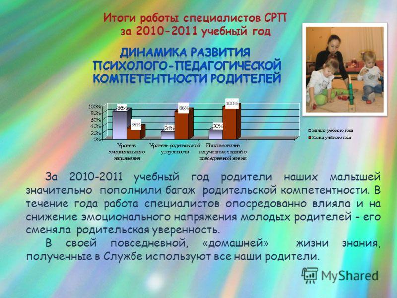 Итоги работы специалистов СРП за 2010-2011 учебный год За 2010-2011 учебный год родители наших малышей значительно пополнили багаж родительской компетентности. В течение года работа специалистов опосредованно влияла и на снижение эмоционального напря