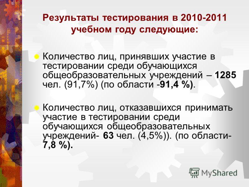Результаты тестирования в 2010-2011 учебном году следующие: Количество лиц, принявших участие в тестировании среди обучающихся общеобразовательных учреждений – 1285 чел. (91,7%) (по области -91,4 %). Количество лиц, отказавшихся принимать участие в т
