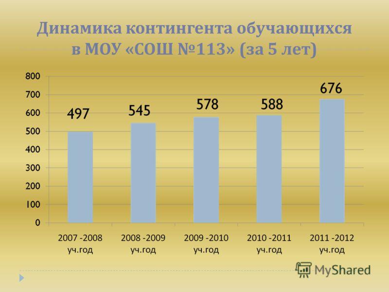 Динамика контингента обучающихся в МОУ « СОШ 113» ( за 5 лет )