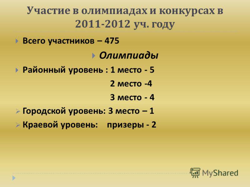 Участие в олимпиадах и конкурсах в 2011-2012 уч. году Всего участников – 475 Олимпиады Районный уровень : 1 место - 5 2 место -4 3 место - 4 Городской уровень : 3 место – 1 Краевой уровень : призеры - 2