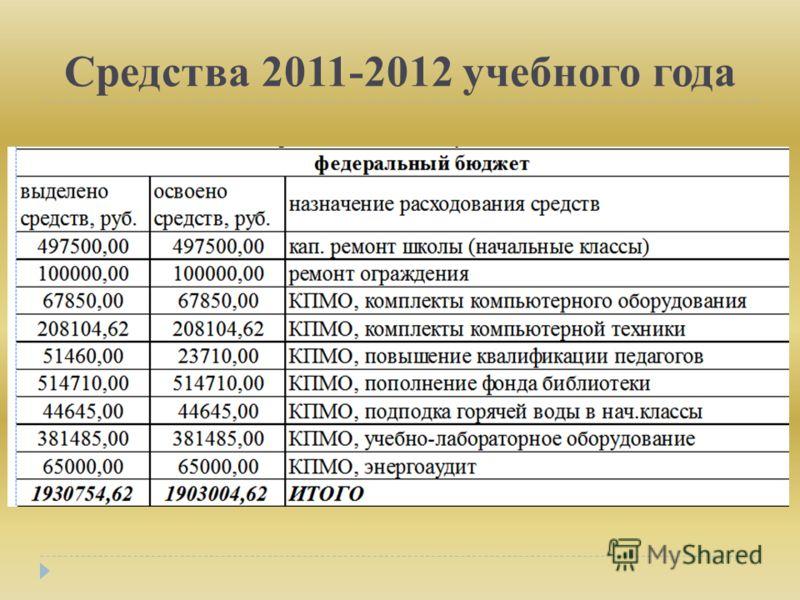 Средства 2011-2012 учебного года