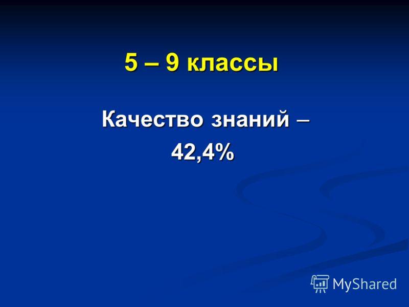 5 – 9 классы Качество знаний – Качество знаний –42,4%