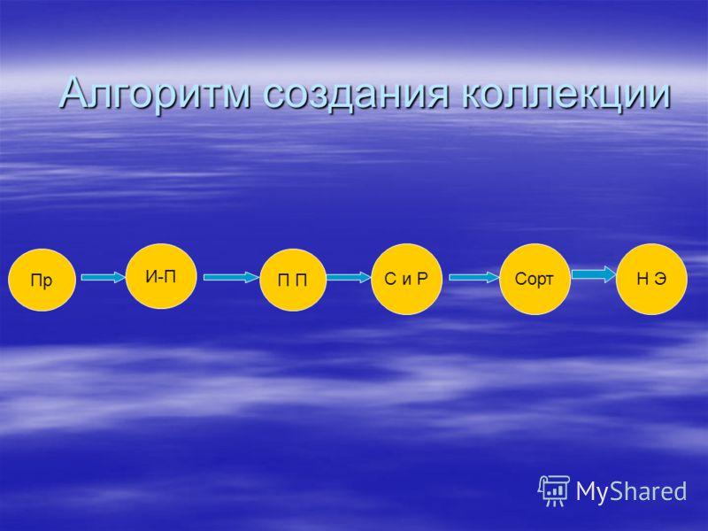 Алгоритм создания коллекции Алгоритм создания коллекции Пр И-П П С и РСортН Э