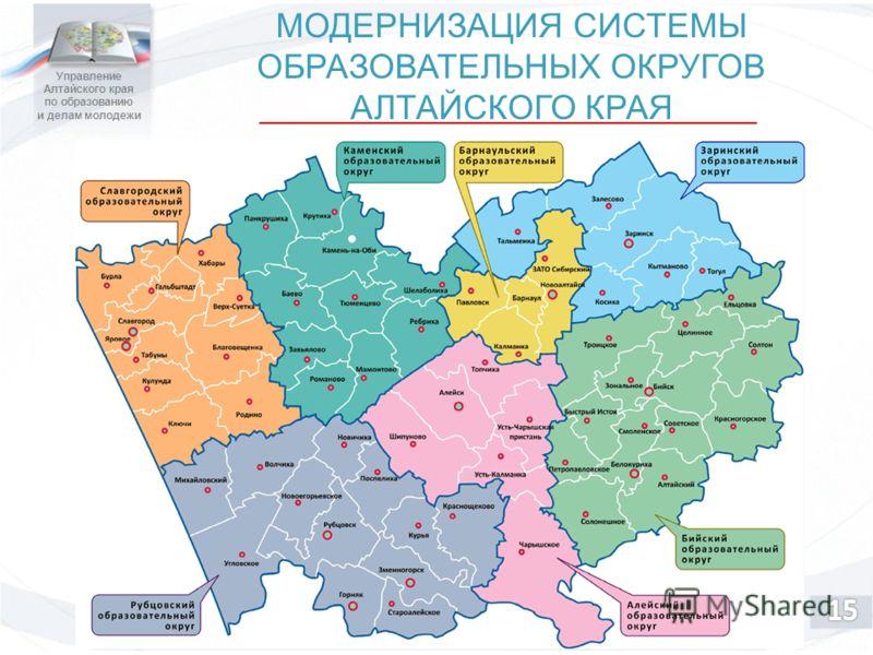Управление Алтайского края по образованию и делам молодежи МОДЕРНИЗАЦИЯ СИСТЕМЫ ОБРАЗОВАТЕЛЬНЫХ ОКРУГОВ АЛТАЙСКОГО КРАЯ
