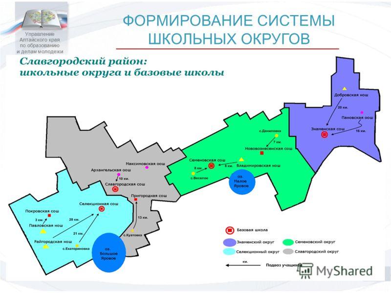 Управление Алтайского края по образованию и делам молодежи ФОРМИРОВАНИЕ СИСТЕМЫ ШКОЛЬНЫХ ОКРУГОВ