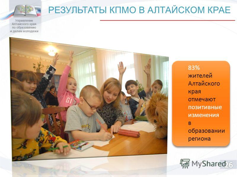 Управление Алтайского края по образованию и делам молодежи РЕЗУЛЬТАТЫ КПМО В АЛТАЙСКОМ КРАЕ 83% жителей Алтайского края отмечают позитивные изменения в образовании региона