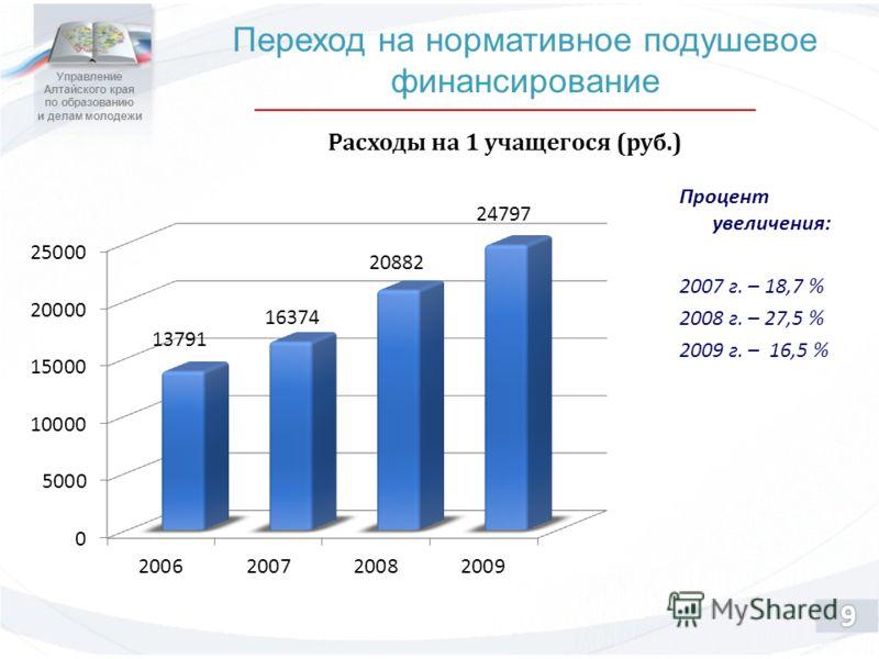 Управление Алтайского края по образованию и делам молодежи Расходы на 1 учащегося (руб.) Процент увеличения: 2007 г. – 18,7 % 2008 г. – 27,5 % 2009 г. – 16,5 % Переход на нормативное подушевое финансирование