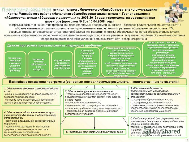 Данная программа призвана решить следующие проблемы: Программа развития исходит из требований, предъявляемых к современной школе и запросов родительской общественности к образовательным услугам в соответствии с приоритетными направлениями развития об