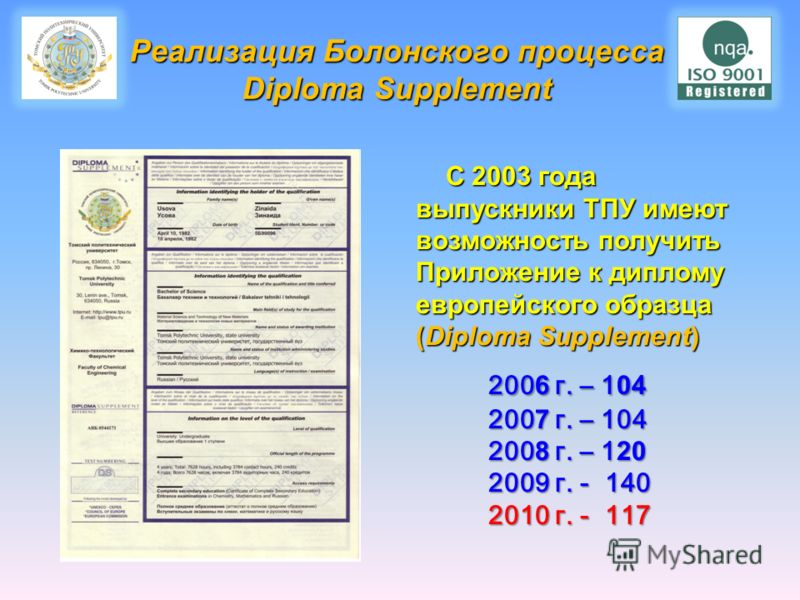 Реализация Болонского процесса Diploma Supplement С 2003 года выпускники ТПУ имеют возможность получить Приложение к диплому европейского образца (Diploma Supplement) С 2003 года выпускники ТПУ имеют возможность получить Приложение к диплому европейс